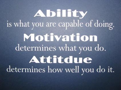 Motivation Monday: Ability, Motivation, Attitude