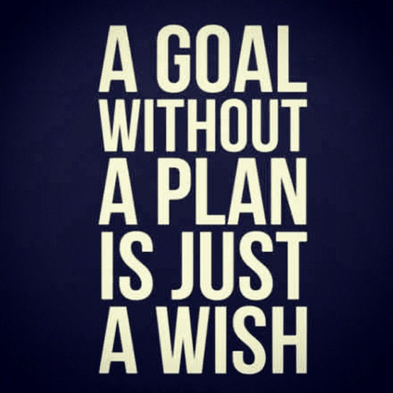 Motivation Monday: Planning