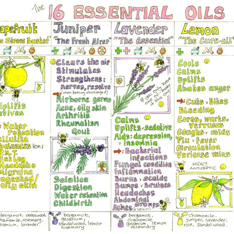 Journey through grief with aromatherapy